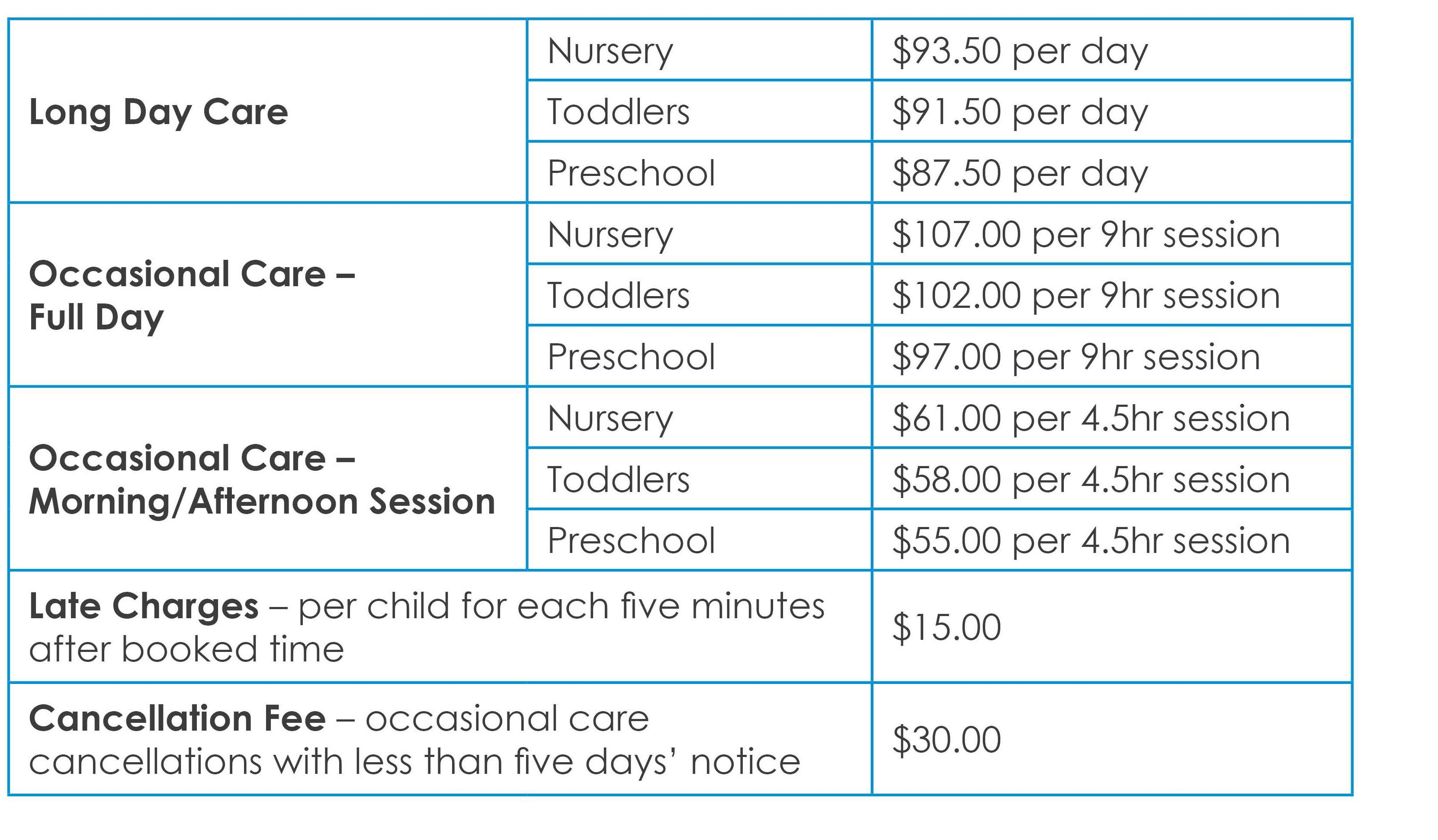 City Child Care Fees 2018/2019