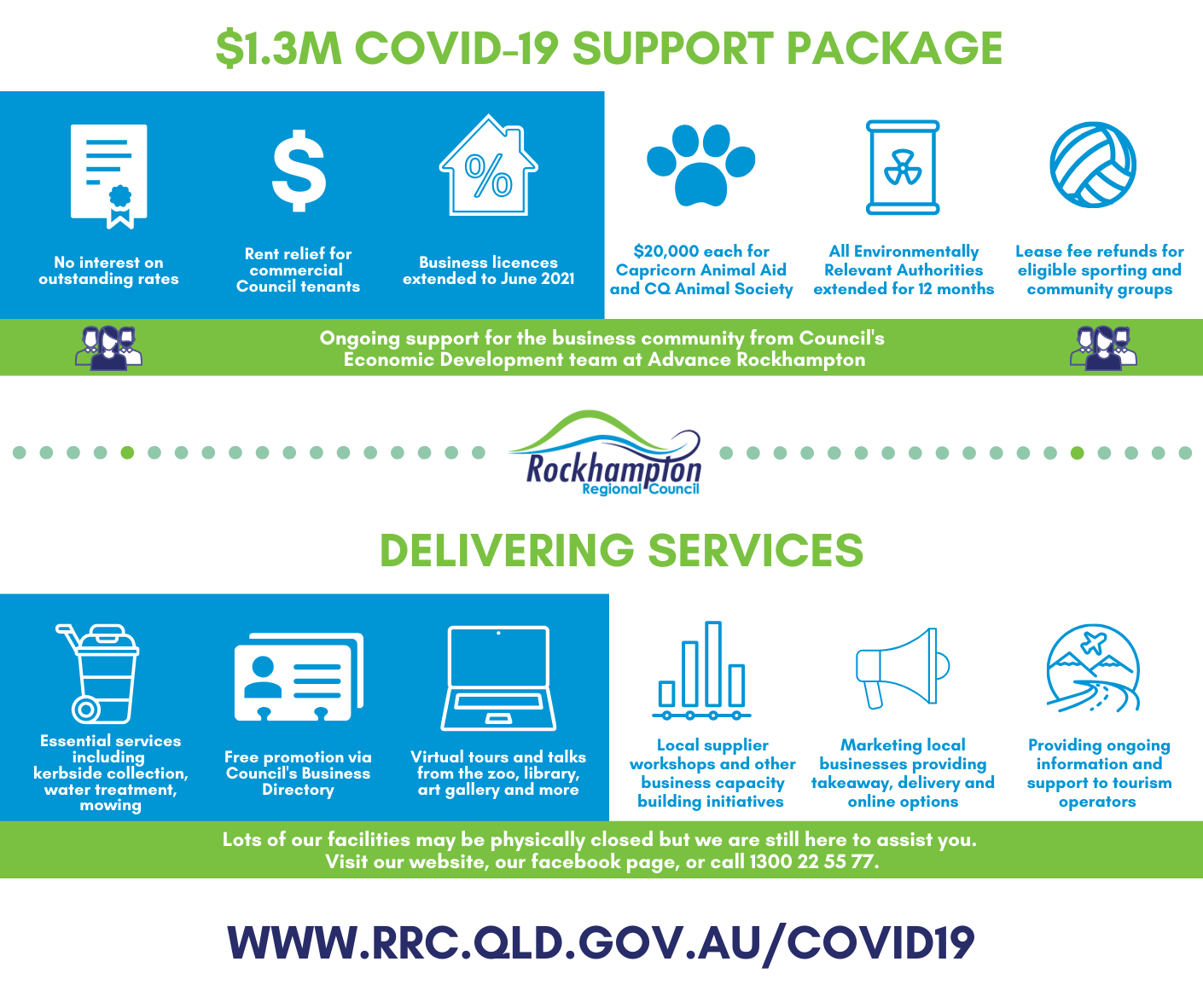 Support package and delivering services graphic.png