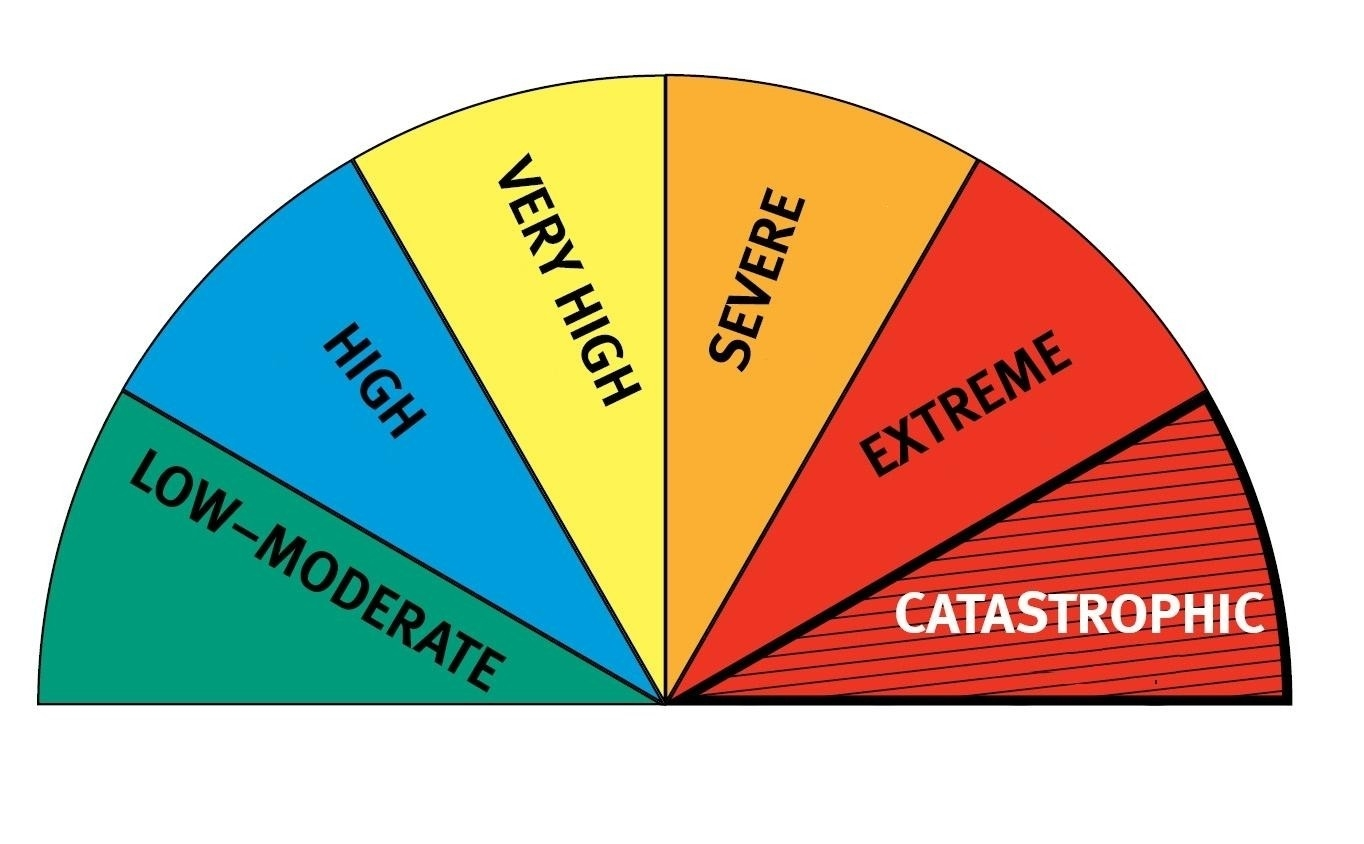 National_Bushfire_Warning_System